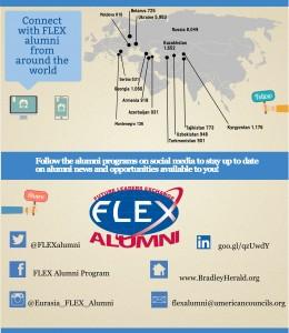 FLEX Alumni Infographic